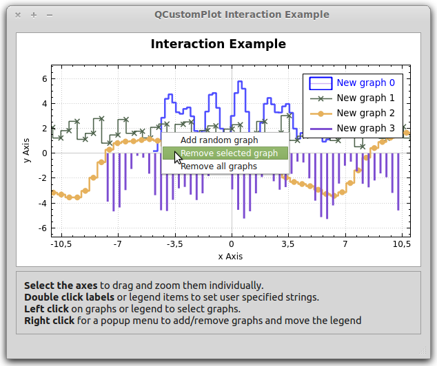 Qt Plotting Widget QCustomPlot - Interaction Demo