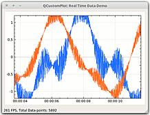 Qt Plotting Widget QCustomPlot - Introduction