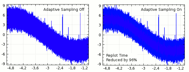 Adaptive Sampling Preview