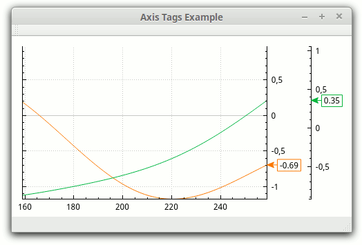 Qt Plotting Widget QCustomPlot - News