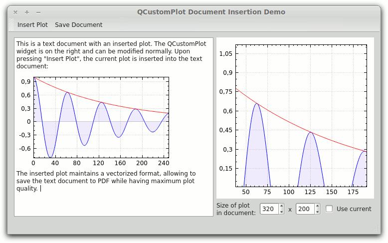 Qt Plotting Widget QCustomPlot - Embedding in QTextDocument